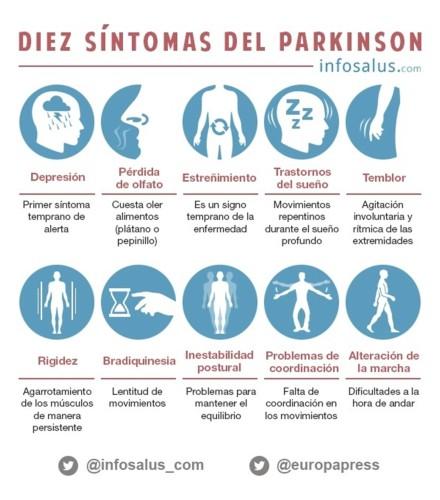 Parkinson: más llevadero con una alimentación adecuada